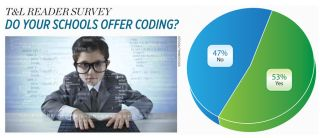 T&L READER SURVEY DO YOUR SCHOOLS OFFER CODING?