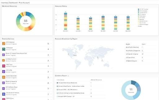 analytics for a cloud storage platform