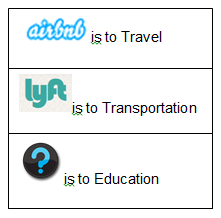 What If? The Airbnb and Lyft of Education