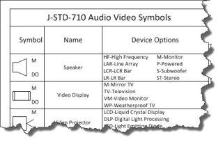 D-Tools Adopts SIA/IAPSCi Security Drawing Symbols