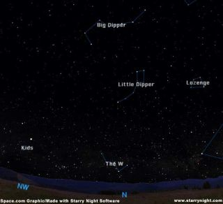 The Big Dipper and the Cross