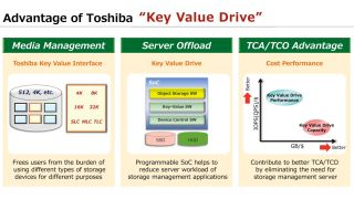 Toshiba Ethernet connected drive