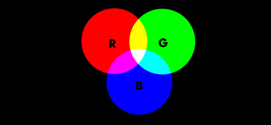 Colour theory: RGB