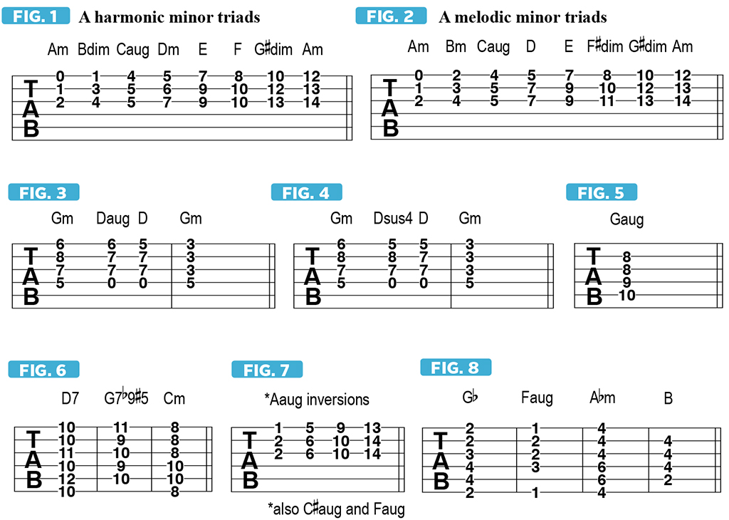 Inject some drama into your compositions with the sweetly painful augmented chord | Guitarworld