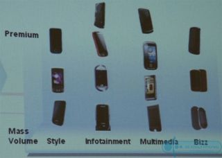 Samsung leaks its touchscreen range for 2009