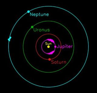 Neptune Linked to Potential Swarm of Asteroids