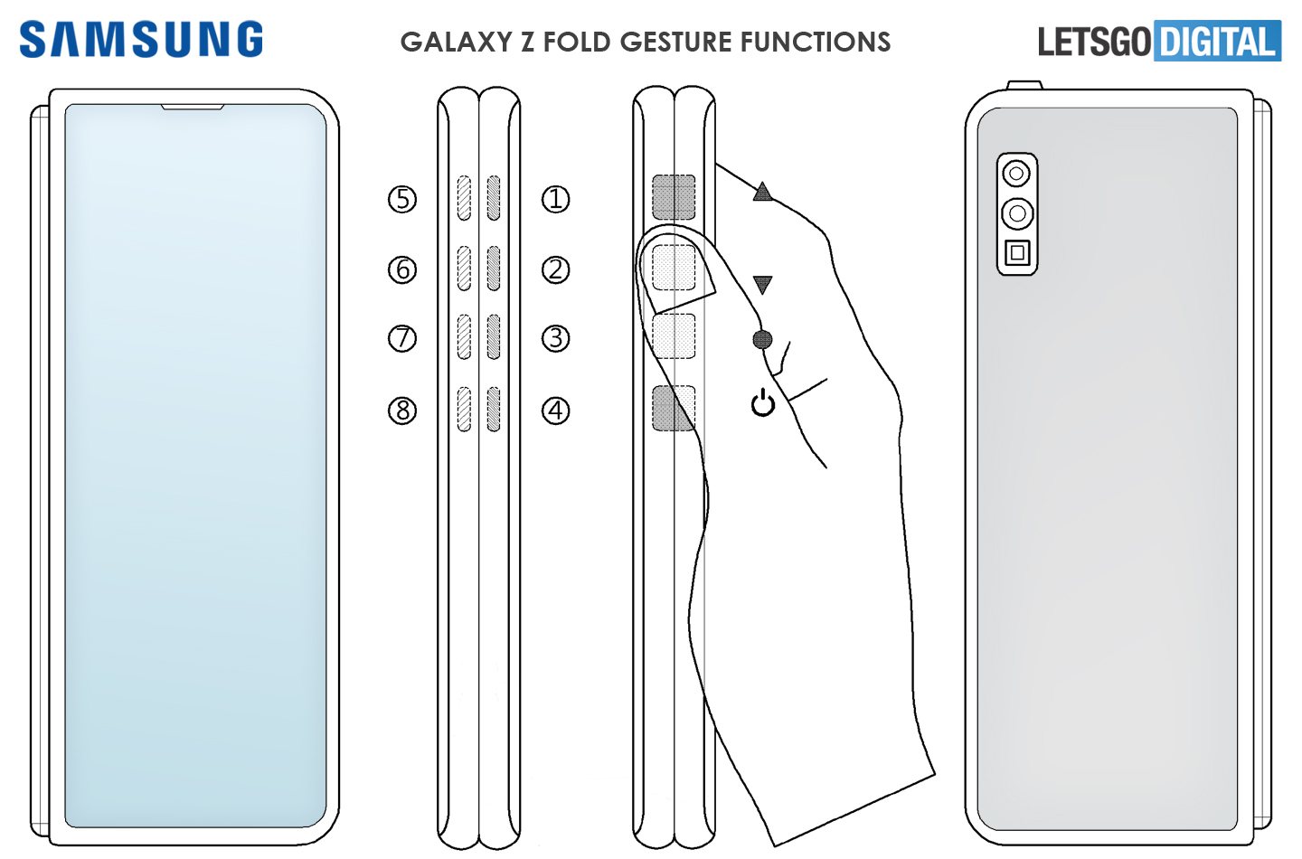 A Samsung patent of capacitive buttons, possibly for the Galaxy Z Fold 3