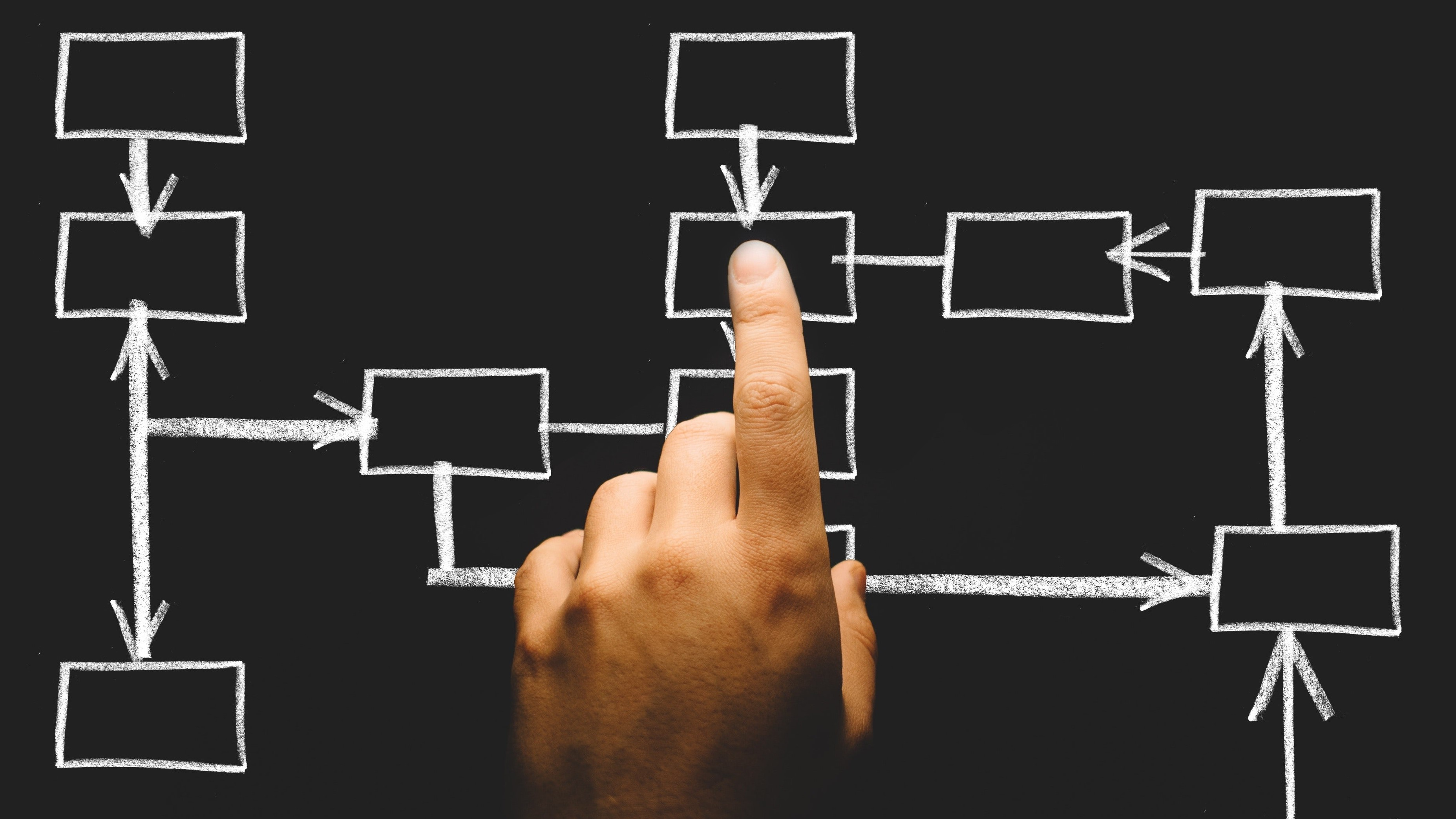 Best Flowchart Software Of 2018 Techradar Collection Small Network Diagram Pictures Diagrams