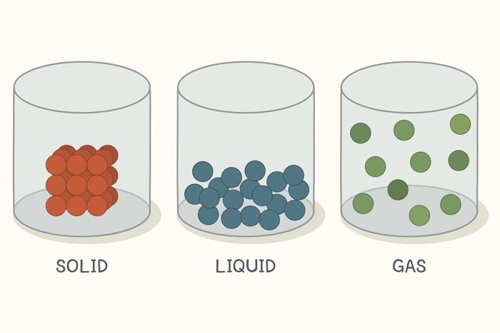 Properties Of Matter Gases Live Science