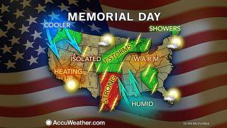 Memorial Day 2014 Forecast
