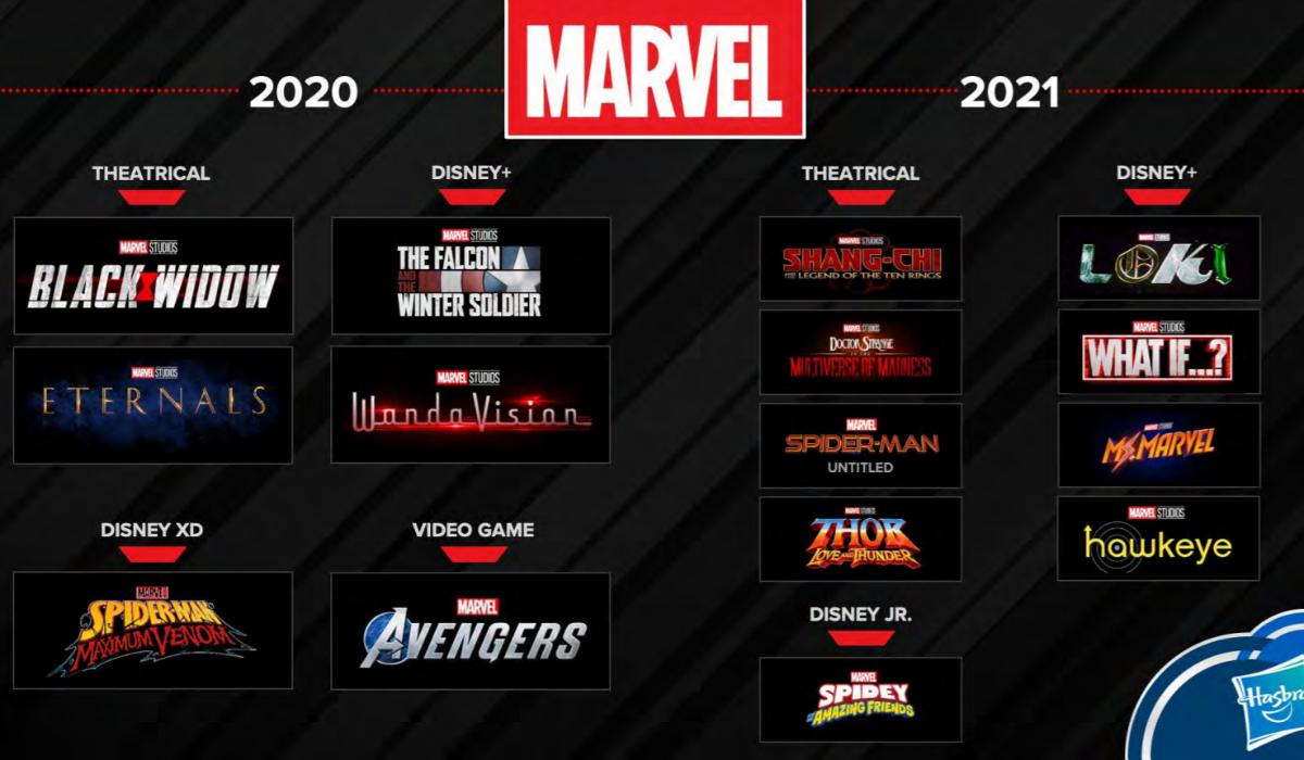 Marvel Hasbro
