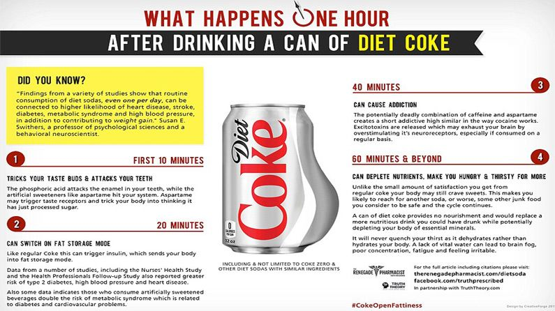 the delusion of diet caused by bitter sweet aspartame