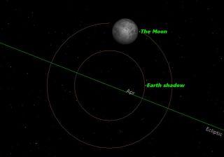 lunar-eclipse-friday-observing-guide