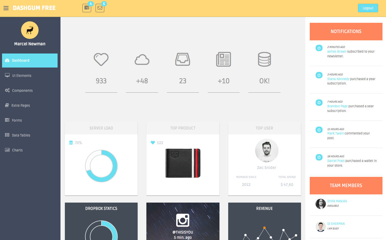 4nXX5pG7doM7ZgnZz2hQCg 12 great free Bootstrap themes - SEO