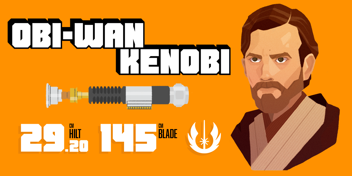 Obi-Wan Kenobi and his lightsaber statistics