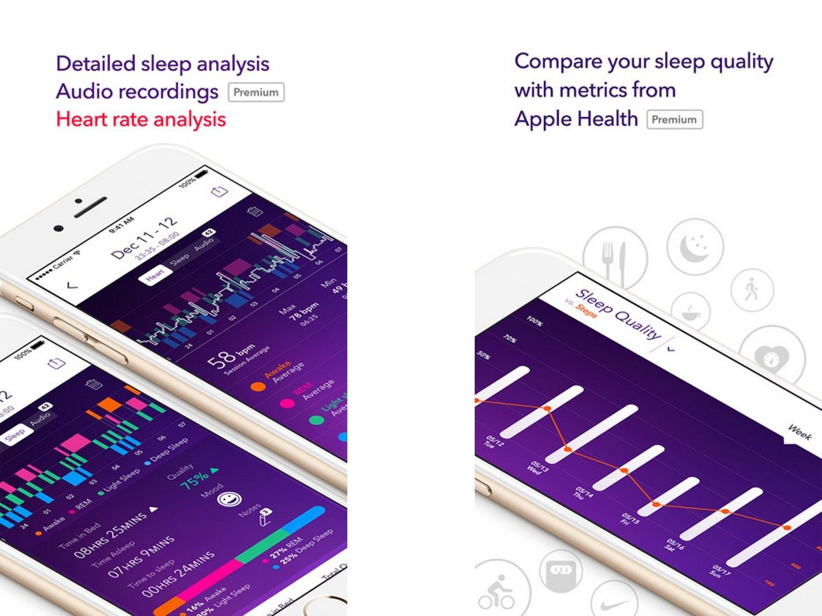 Best Sleep Apps 2018 - Sleep Trackers, Bedtime Reminders & Sounds