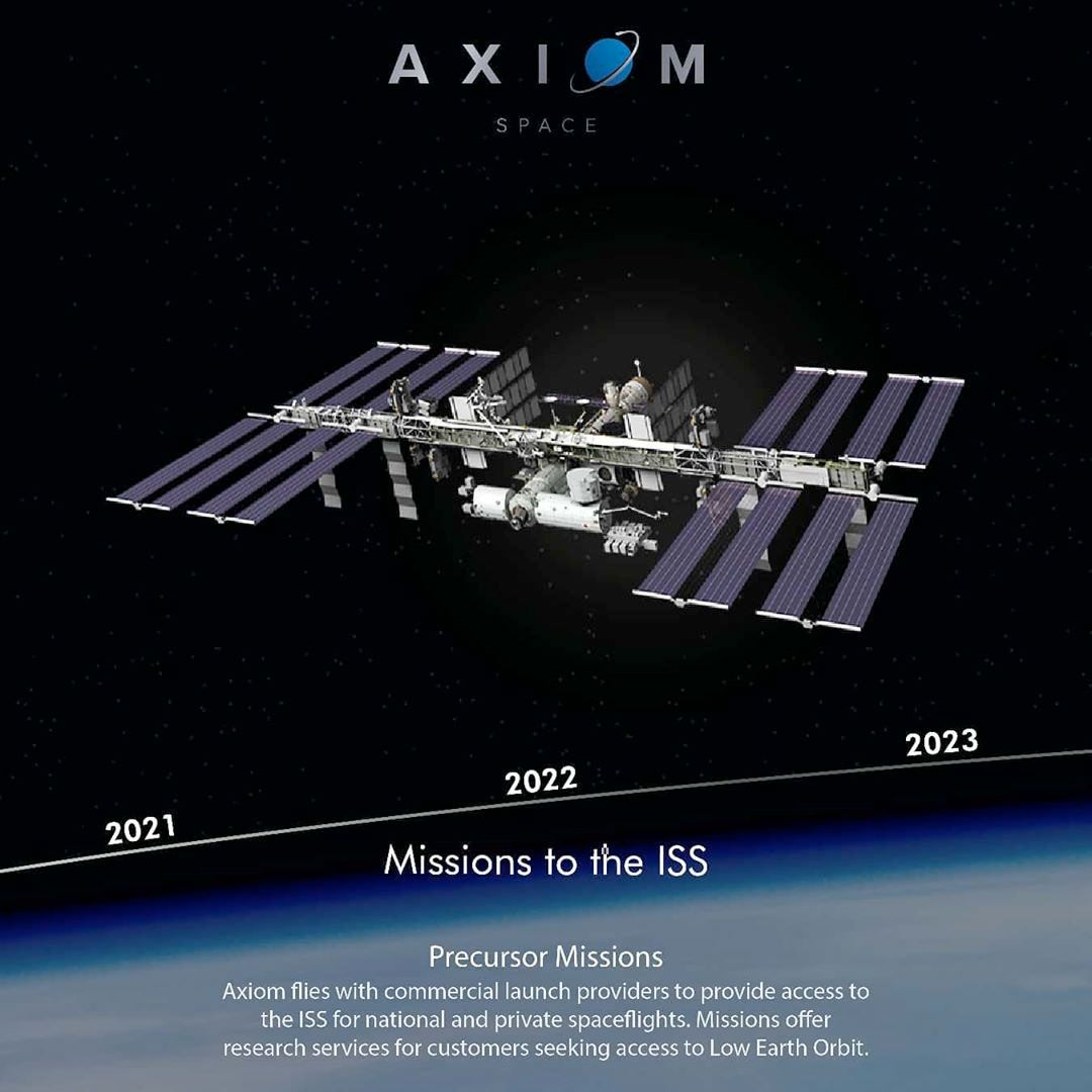 SpaceX to fly 3 more private astronaut missions to space station for Axiom Space