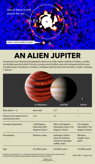 Facts about planet 51 Eridani b.