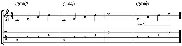 How to Apply Chromatic Passing Arpeggios Into Major-Key ii-V-I Progressions | Guitarworld