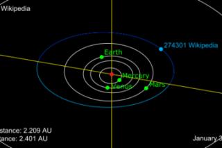 Asteroid Wikpedia