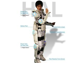 HAL - a new cyber-suit designed to help the disabled and the elderly