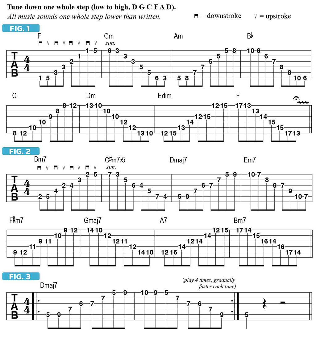 Applying Six-String Arpeggio Exercises to the Seven Modes