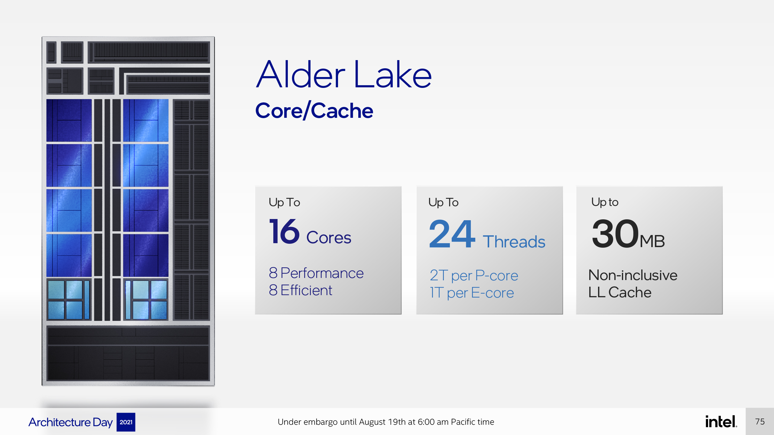 Intel Alder Lake specifications slide listing up to 24 threads and 8+8 core design