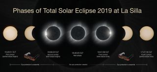 This timeline shows how and when the phases of the total solar eclipse will progress from July 2, 2019.