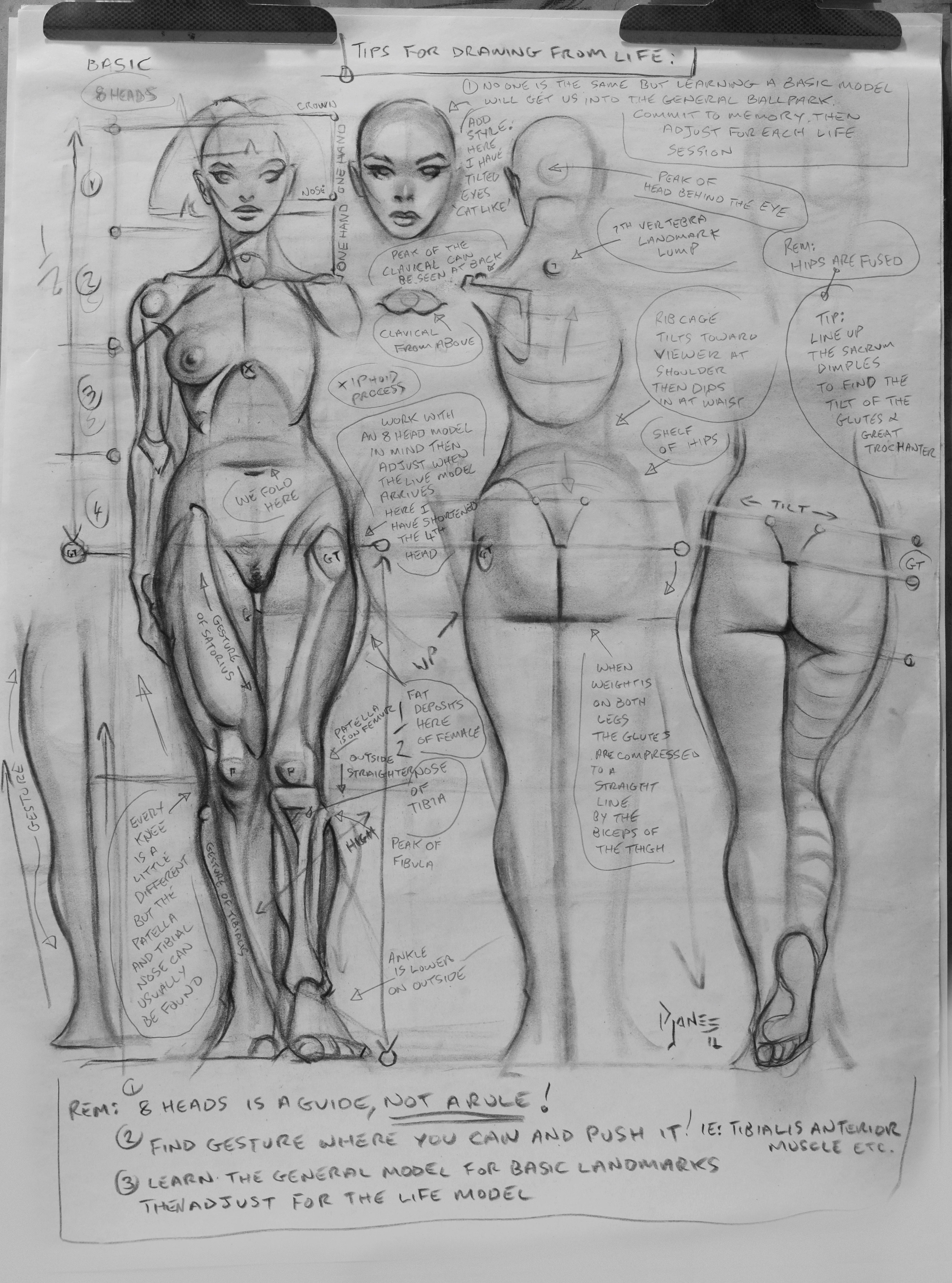 Get Better At Figure Drawing Creative Bloq