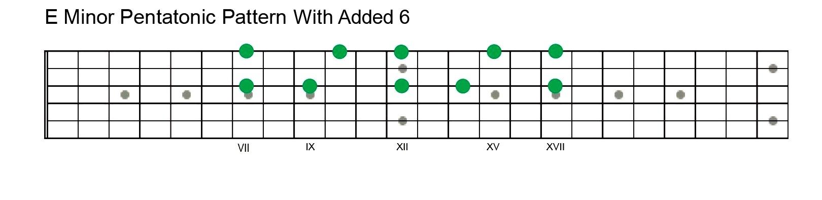 Master This Shredding, String-Skipping Lick | Guitarworld