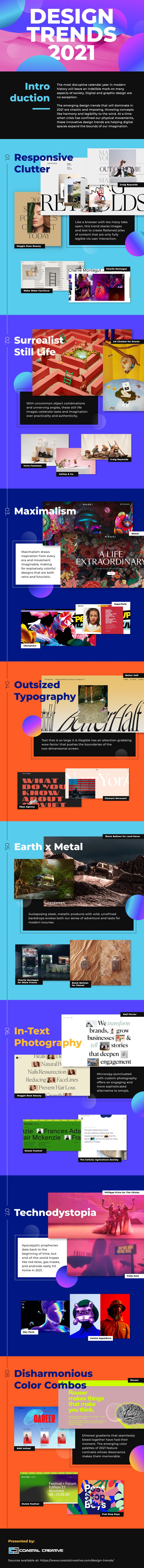 8 Huge Design Trends For 2021 Revealed Creative Bloq