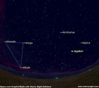 Celestial Triangles: Jupiter Mingles with the Stars