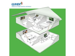Wireless HD comes to the home
