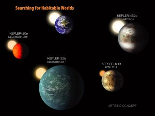 Kepler's Search for Potentially Habitable Exoplanets