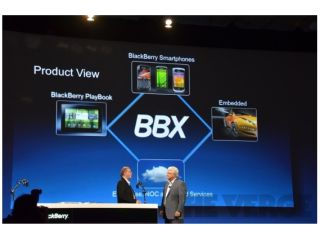 RIM announces next-gen BBX OS for BlackBerry
