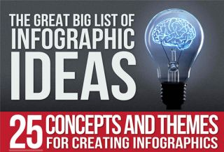 10 best design infographics of 2015