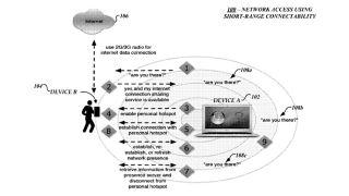 Apple Bluetooth hotspot patent