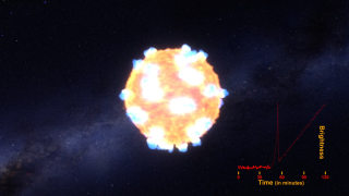 Kepler supernova screen grab