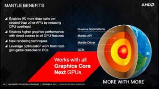 AMD Mantle: what you need to know