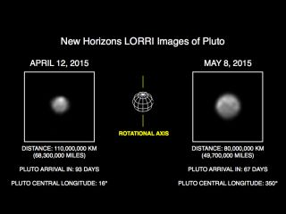 New Horizons LORRI Images of Pluto April 12 and May 8, 2015