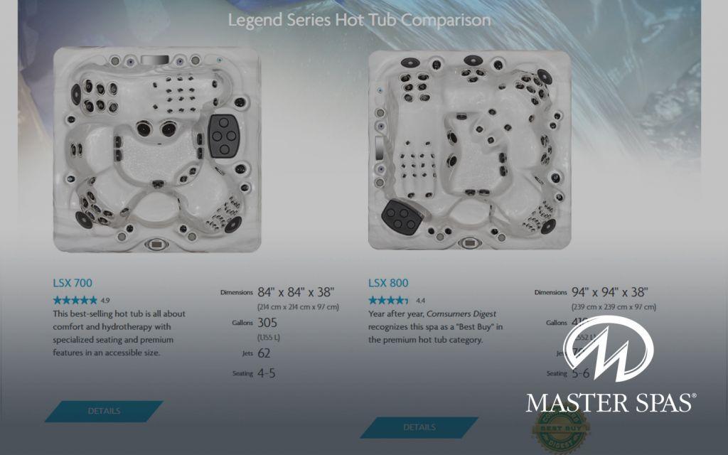 Master Spas Review - Pros, Cons and Verdict   Top Ten Reviews