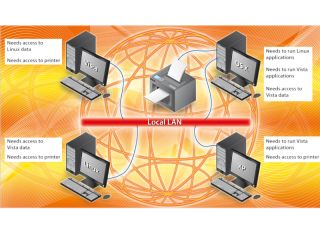Universal network