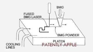 Apple Liquidmetal 3D patent