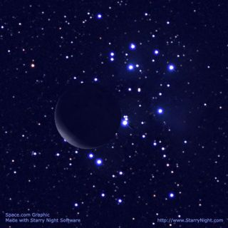 Moon to Hide Star Cluster