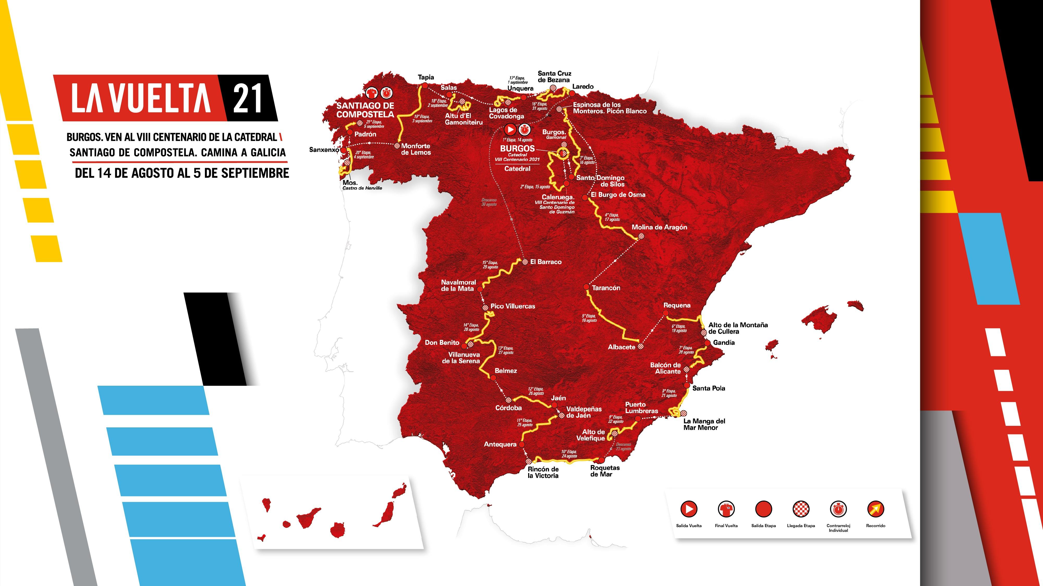 Vuelta a Espana 2021 route