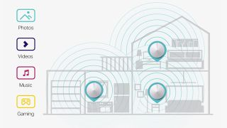 Wireless extenders: diagram showing Wi-Fi being broadcast around a 2-storey home