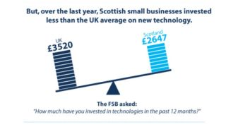 Scotland IT investment infographic