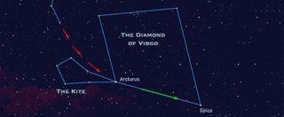 Golden Star Arcturus Shining Bright for Skywatchers