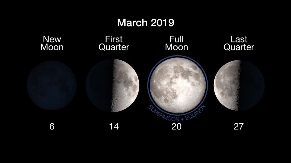March Full Moon 2019: Spring Equinox Brings the 'Super Worm Moon