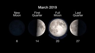 March Full Moon 2019: When to See the 'Super Worm Moon'